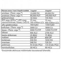 Enzymedica Digest Gold, 21 capsules Enzymedica